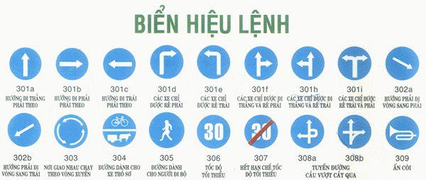 ý nghĩa các biển báo giao thông