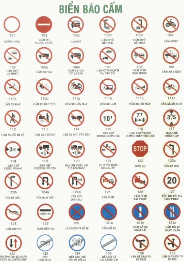 Biển báo cấm giao thông đường bộ